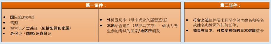 华为认证考试.png